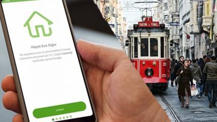 Hes Kodu uygulaması nerelerde geçerli? İstanbul'da kişi sınırlaması olan caddeler