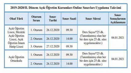AÖL sınav uygulama takvimi: MEB Açık Öğretim Lisesi yurt dışı online sınavları başladı!