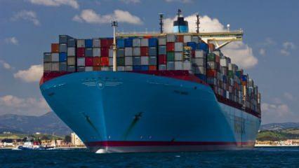 Dış ticaret açığı sert düştü