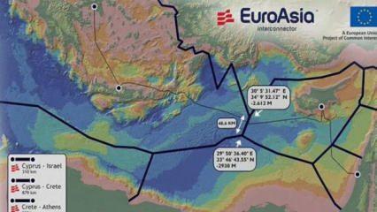 Doğu Akdeniz'deki yeni proje çökertildi! Türkiye İsrail ve Yunanistan'ı tuş etti