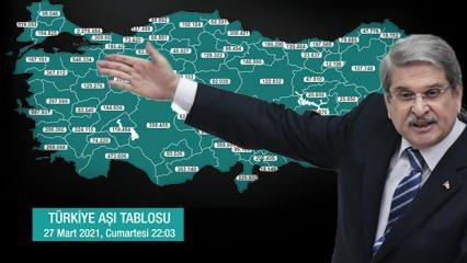 İYİ Parti'li Çıray: Türkiye'de 7 milyon yaşlı var, 14 milyon aşıyı kime vurdunuz