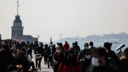 Bakan Koca: İstanbul'da Mart başına göre vaka sayıları yaklaşık 10 kat arttı
