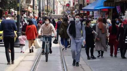 Bursa'da vakalar 2 katına çıktı: Cadde ve sokaklar dolu