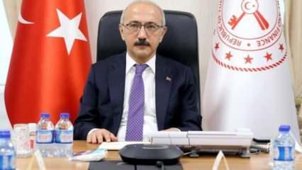 Bakan Elvan pandemi döneminde verilen destek miktarını açıkladı
