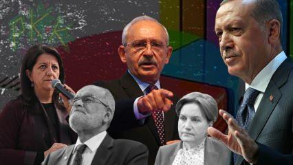 HDP kendi adayıyla seçime girerse! GENAR Başkanı İhsan Aktaş yorumladı